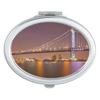 ベンフランクリン橋