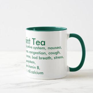 ペパーミントの茶マグ マグカップ