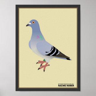 ホーマーのベルギーの競争のプリント ポスター