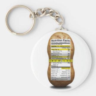 ポテトの栄養の事実 キーホルダー