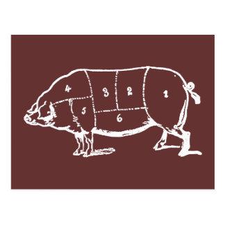 ポーク(ブタ)肉屋の図表-ベーコン ポストカード