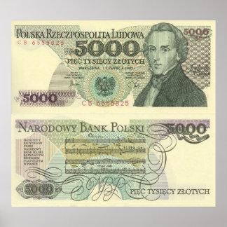 ポーランドの通貨ポスターのショパンのポートレート ポスター