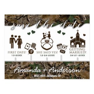 マイル標石の迷彩柄の素朴なタイムラインの保存日付カード ポストカード