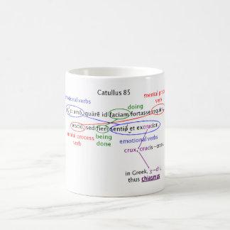 マグ: 詳細に説明されるcatullus 85 コーヒーマグカップ