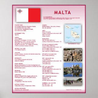 マルタ ポスター