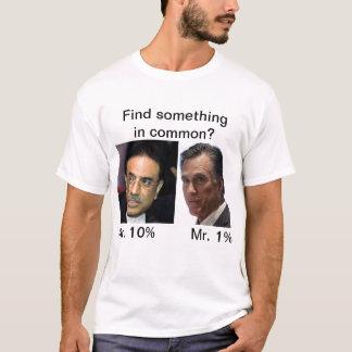 ミット・ロムニーおよびパキスタンのZardari Tシャツ