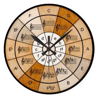 ミュージシャンのための五番目のエレガントなデザインの円 ラージ壁時計