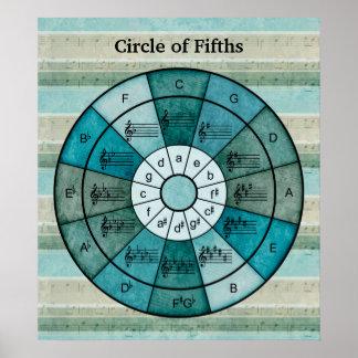 ミュージシャンのための五番目のデザインの円 ポスター