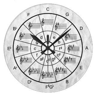 ミュージシャンのための五番目のデザインの円 ラージ壁時計