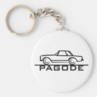 メルセデスSL Pagodeのタイプ113 キーホルダー