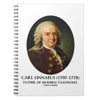 モダンな分類学のカールLinnaeusの父 ノートブック