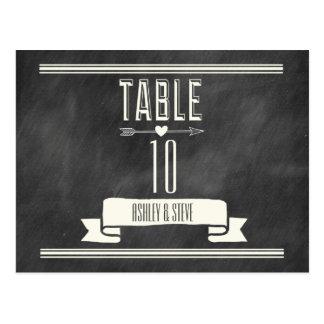 モダンな黒板のテーブル数 ポストカード