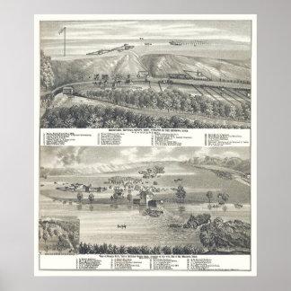 モンテビデオのMNのパノラマ式の地図- 1874年 ポスター