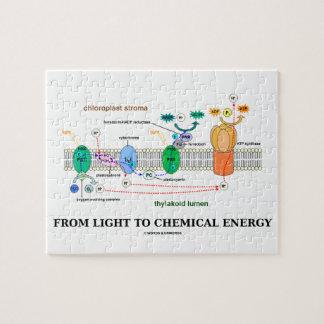 ライトからへの化学エネルギー(光合性) ジグソーパズル