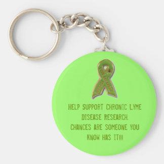 ライム病のリボン、助けサポート慢性のLyme… キーホルダー