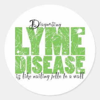 ライム病の診断 ラウンドシール