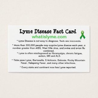 ライム病の認識度の名刺 名刺