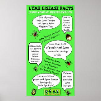 ライム病の認識度の教育事実ポスター ポスター