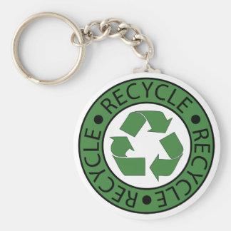 リサイクルの緑のロゴBKの手紙 キーホルダー