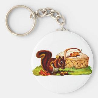 リスのピクニック キーホルダー