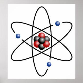 リチウム原子の元素李の第3 ポスター