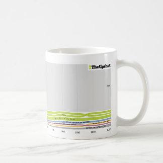 ルイジアナに住んでいる人々が生まれたところ コーヒーマグカップ