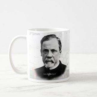 ルイ・パスツールの歴史的マグ コーヒーマグカップ