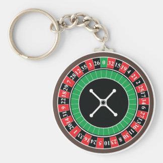 ルーレット盤Keychain キーホルダー