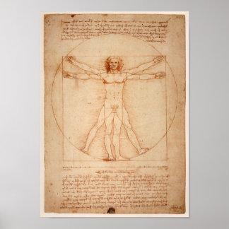 レオナルドde Vinci Drawingポスター ポスター