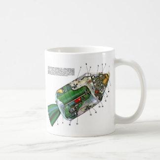 レトロのヴィンテージのサイファイのアポロ宇宙モジュール コーヒーマグカップ