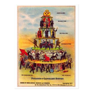 レトロのヴィンテージの低俗な政治の資本主義の郵便はがき ポストカード
