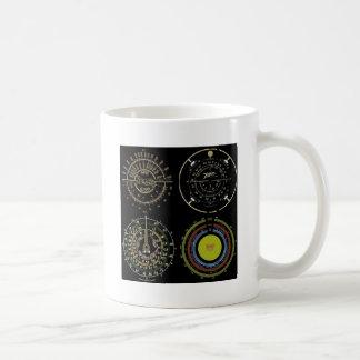 レトロの記録 コーヒーマグカップ