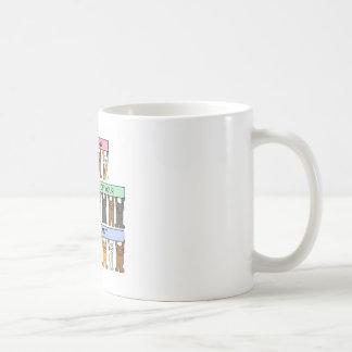 レバー移植記念日のお祝い コーヒーマグカップ