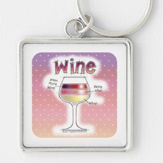 ワイン、より多くのワイン、さらにワイン キーホルダー