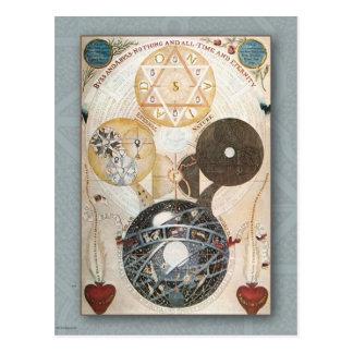 ヴィンテージかsteampunkのスタイルの郵便はがき ポストカード