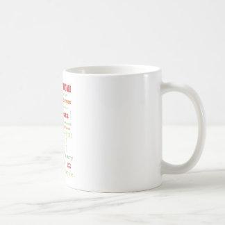 ヴィンテージのキャンピングカーの声明 コーヒーマグカップ