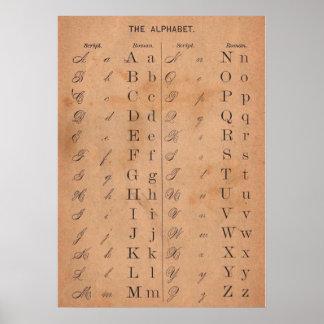 ヴィンテージのビクトリアンなアルファベットは書道に文字を入れます ポスター