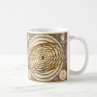 ヴィンテージの天文学の惑星軌道、アンドレアスCellarius コーヒーマグカップ