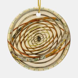 ヴィンテージの天文学の惑星軌道、アンドレアスCellarius セラミックオーナメント