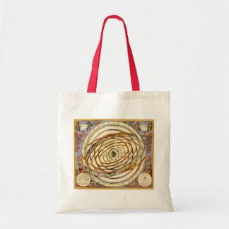 ヴィンテージの天文学の惑星軌道、アンドレアスCellarius トートバッグ