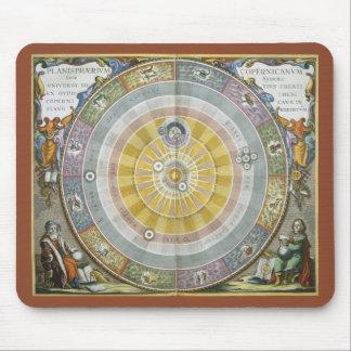 ヴィンテージの天文学のCopernicanシステム マウスパッド