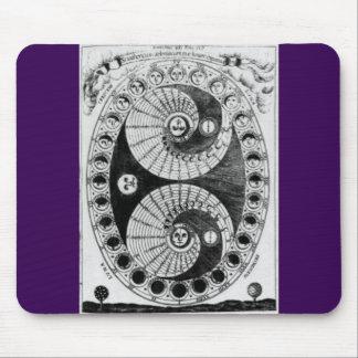 ヴィンテージの天文学のKircherのLunation マウスパッド