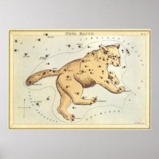 ヴィンテージの天文学、おおぐま座星座、くま プリント