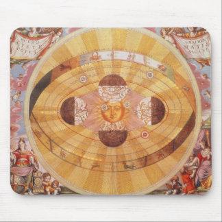 ヴィンテージの天文学、旧式なCopernican太陽系 マウスパッド