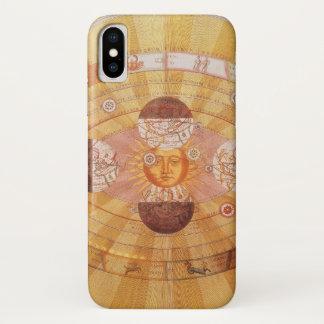 ヴィンテージの天文学、旧式なCopernican太陽系 iPhone X ケース