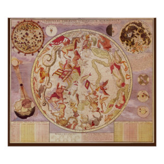 ヴィンテージの天文学、Carel Allard著天の地図 ポスター