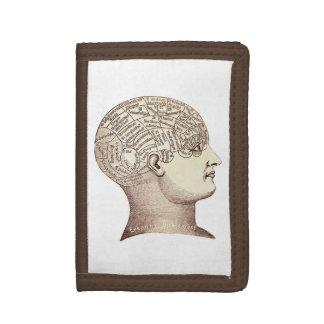 ヴィンテージの骨相学の財布