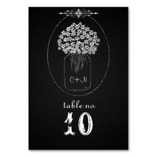 ヴィンテージの黒板によってMasonJarは結婚式が開花します カード