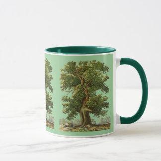 ヴィンテージのOakeの木のコーヒー・マグ マグカップ