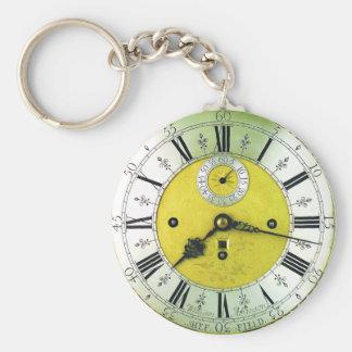 ヴィンテージ時計の旧式な壊中時計 キーホルダー
